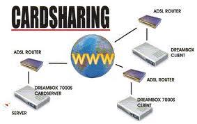 Самый лучший кардшаринг сервер предлагает качественное спутниковое TV