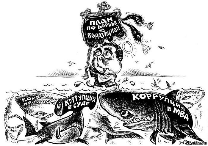 Страна - тотальной коррупции